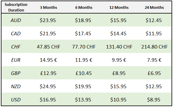 EFILYM Pricing